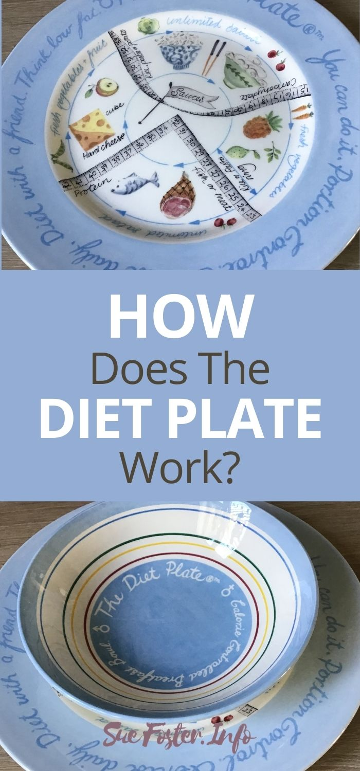 How does the diet plate work?
