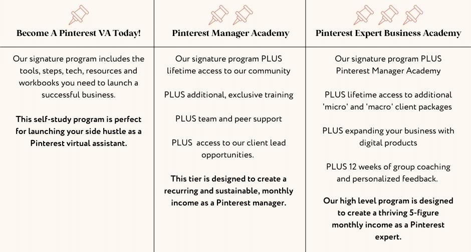 New Pinterest VA programs launching Autumn 2021